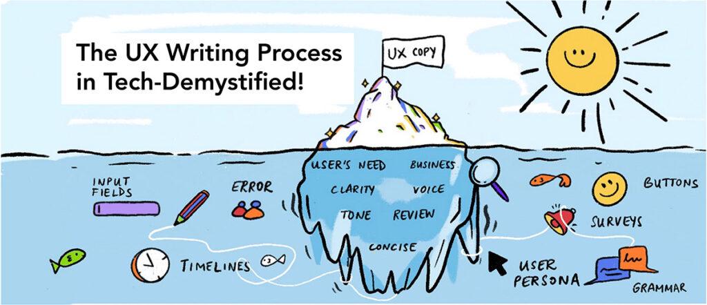 فرایند یو ایکس رایتینگ فنی - کشمکش تیم فنی و نویسنده تجربه کاربر در محصول فنی