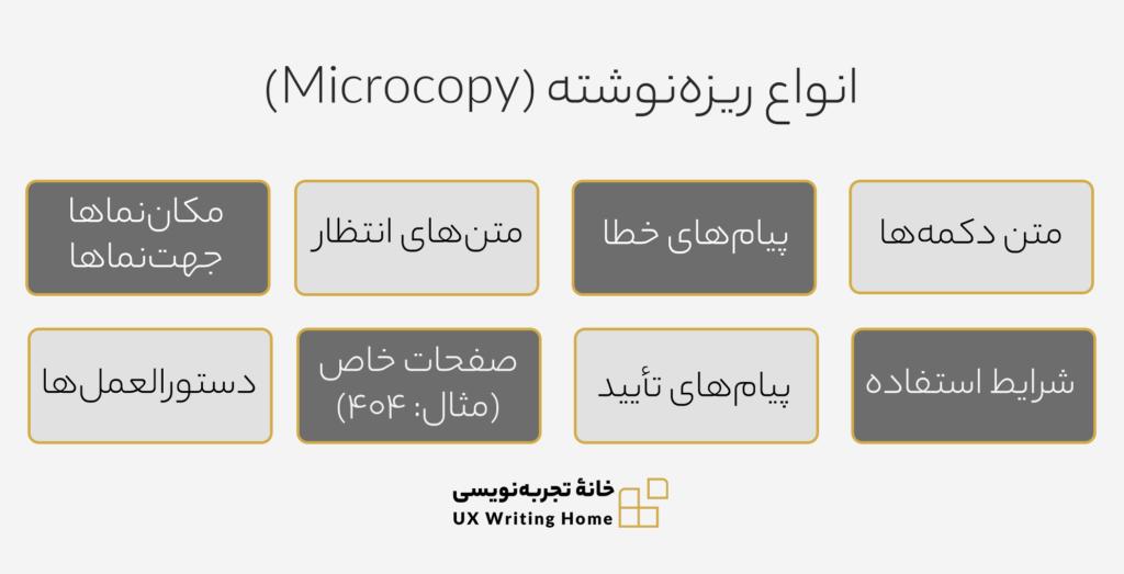 انواع میکروکپی - انواع ریزه نوشته - ریزهنوشته